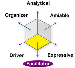 Facilitator, Analytical, Amiable, Driver, Expressive, Organizer